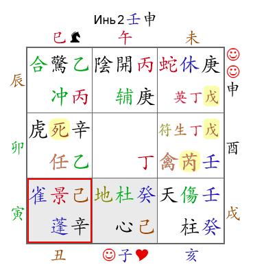 картинка таблицы Ци Мень Инь 2