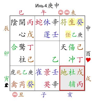 картинка таблицы Ци Мень Инь 4