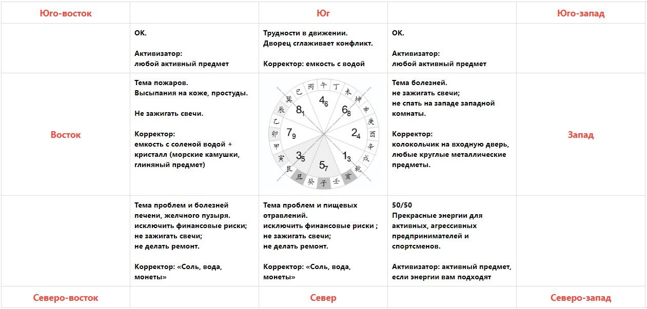 изображение-корректоров-активизаторов-на-май-2018